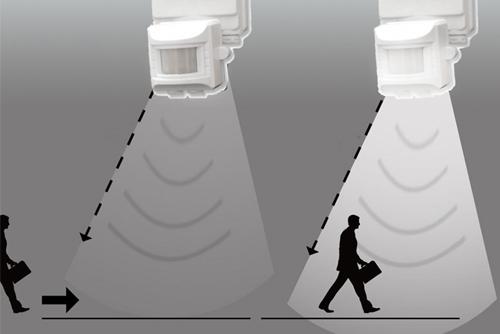 датчик движения белый сенсор присутствия датчик света