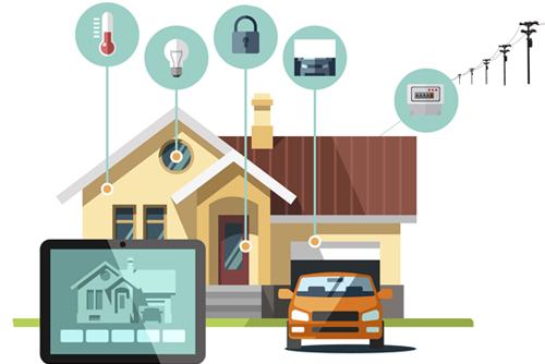 умный дом оборудование система умного дома беларусь цена минск
